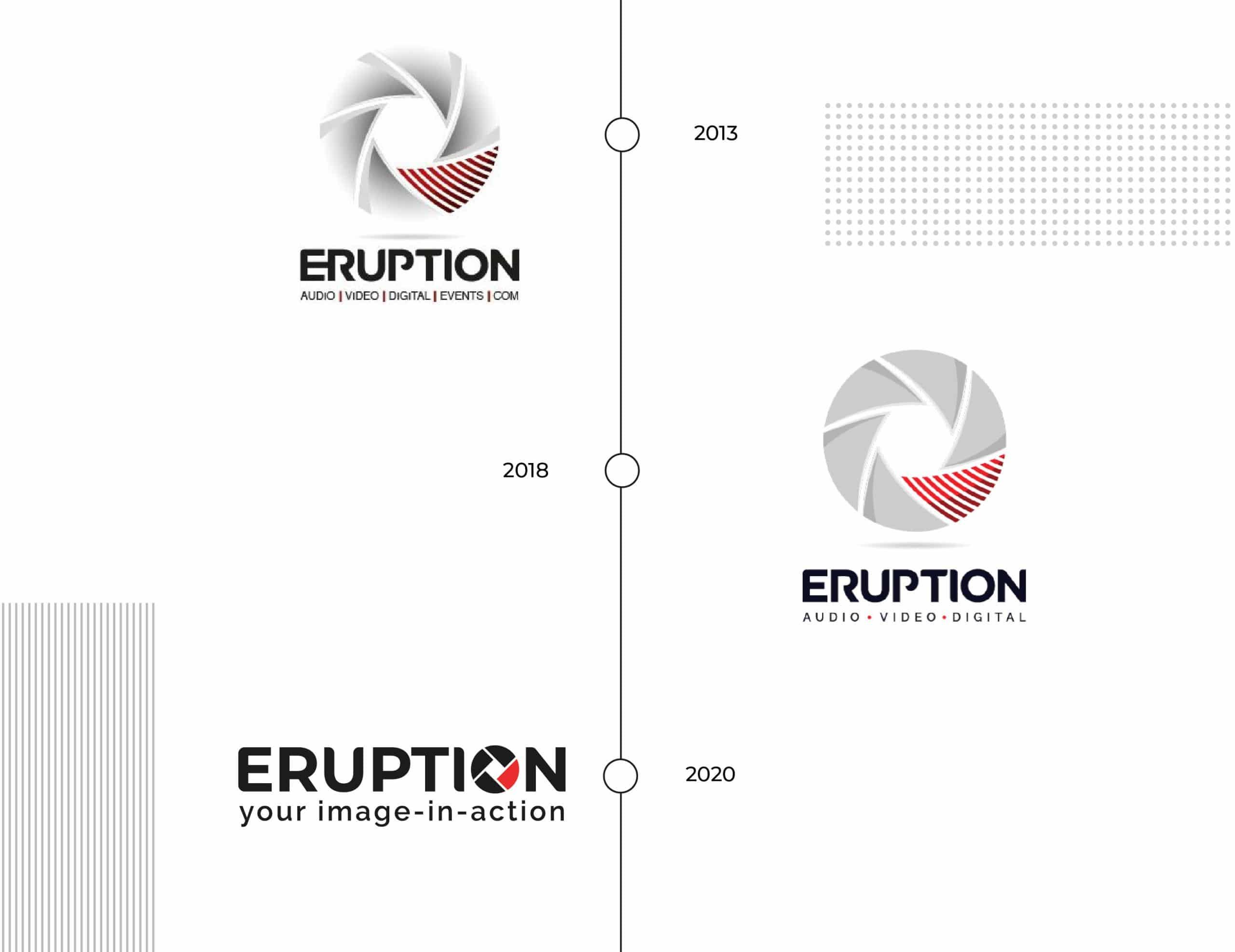 Blog Eruption Featured Img